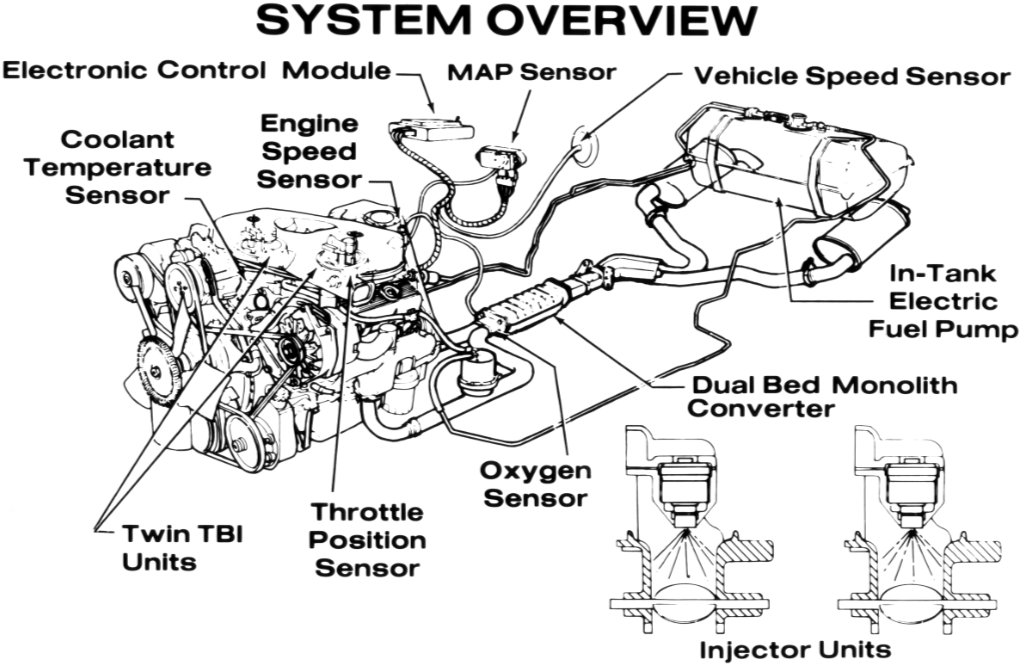1982 Corvete Engine Schematic