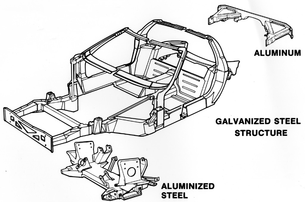 1973 corvette fuse box